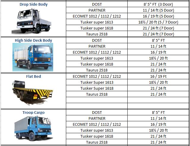 Services | Lanka Ashok Leyland